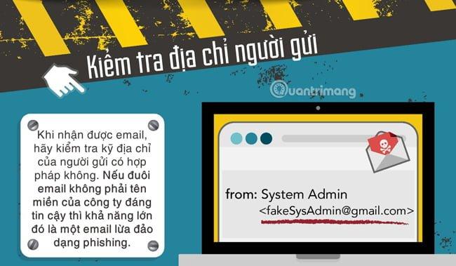 Nhận biết và phòng tránh cuộc tấn công Phishing