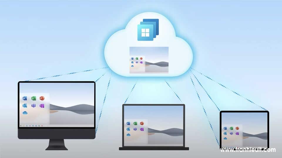 Windows 365 H2 Optimized